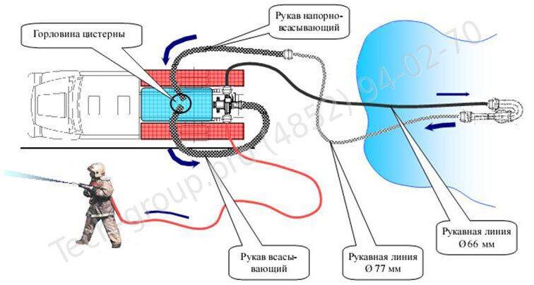 Ттх устройство и принцип работы г-600